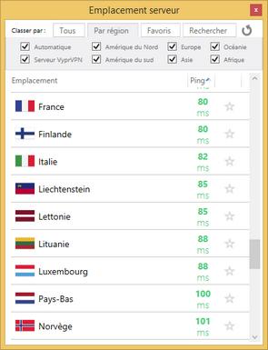 VyprVPN - Pays-Bas (Hollande)