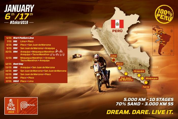 Regarder le rallye Dakar 2019 en direct en streaming