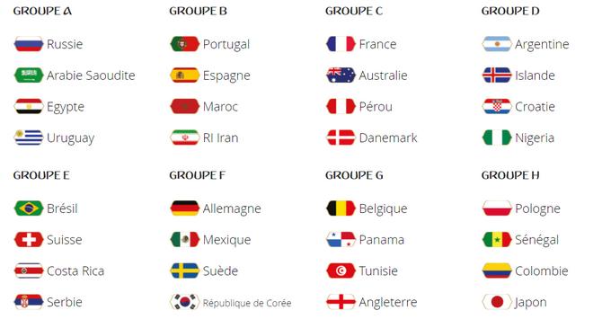 Où et comment regarder la Coupe du Monde de football 2018 en direct en streaming