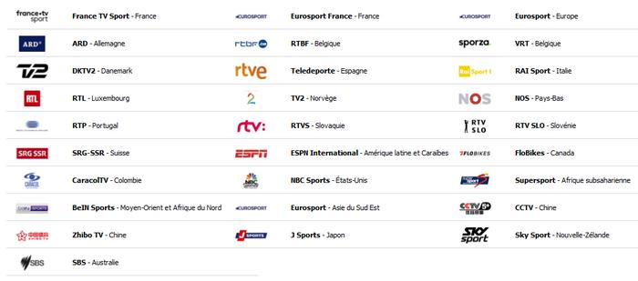 Tour de France 2020 - Diffuseurs