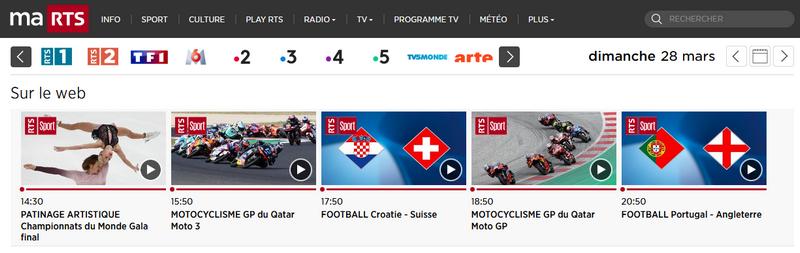MotoGP sur RTS